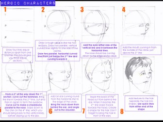 KS3- Cartooning - drawing the face