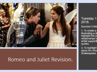 Romeo and Juliet Character Revision Lesson