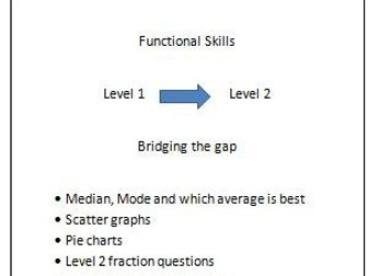 Functional Skills Maths: Bridging the gap between L1 and L2