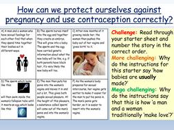 Contraception RSE
