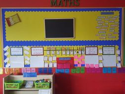Classroom Working Wall Pack