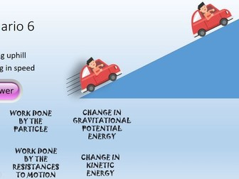 Work Energy Power teaching resource