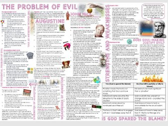 OCR Philosophy and Religion: Problem of Evil Learning Mat