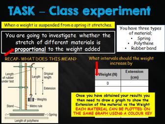 GCSE AQA Physics - Force & Elasticity