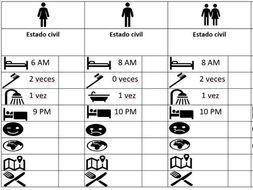 Familia + Reflexive verbs (deductive way)