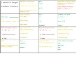 AQA 9-1 Chemistry Revision Mat Bundle - Atomic Structure, Bonding, Quantitative and Chemical Changes