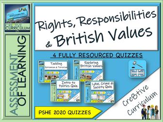 British Values PSHE Assessments