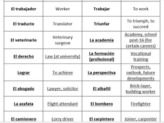 AQA GCSE Spanish vocabulary – Education Post-16 & Jobs, careers, ambitions – match up cards