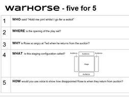 Warhorse - GCSE exam prep 5 min quizzes (Eduqas)