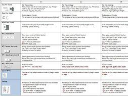 RWI: Read Write Inc Set 2 Weekly Phonics Lesson Plans