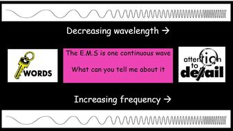 Lesson-03---The-electromagnetic-Spectrum-updated-2019.pptx
