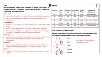 Chromatography-AQA-Required-Practical-Graded-with-Answers.pptx