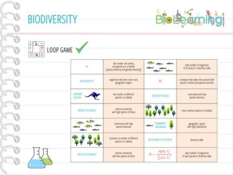 Biodiversity - Loop Game (KS5)