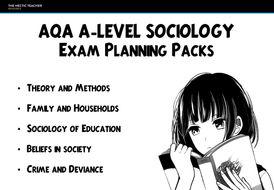 AQA A Level Sociology Exam Practice Packs by randomgirly
