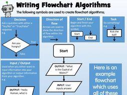 How to Write Algorithms - Flowcharts