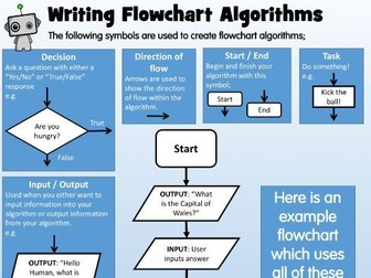 How to Write Algorithms - Flowcharts