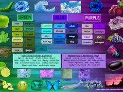 Colour Vocabulary Mats