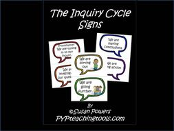 Inquiry-Cycle-Speech-Bubble-Signs.pdf