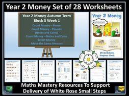 Money: Year 2 - Autumn Term - White Rose Maths