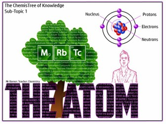 The Atom PowerPoint and Workbook - GCSE 2016