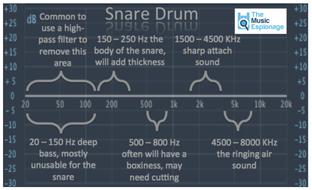 Snare-EQ.pdf