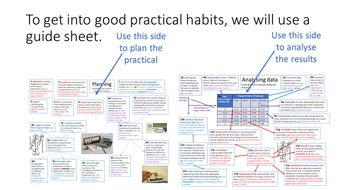 AQA-Required-Practical-Revision-Placemat-Animated.pdf
