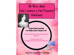 Fun Facts About Ada Lovelace Internet Scavenger Hunt By
