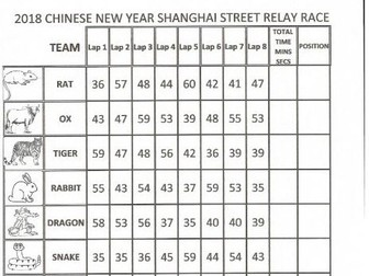 Chinese New Year Maths Activities