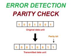 Error Detection- Parity Check