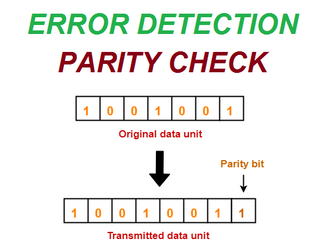 Error Detection- Parity Check