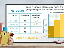 GCSE Statistics Processing, representing and analysing data 9 Histograms