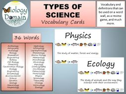 Types of Science Word Wall Vocabulary Cards
