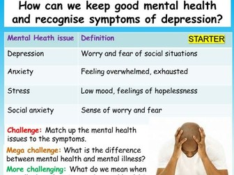 Depression: Mental Health PSHE 2020