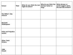 KS3/4 Comparison of Pre 20th Century Texts