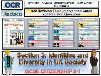 Identity and Community - GCSE Citizenship