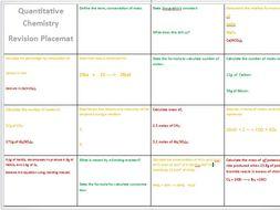 AQA 9-1 Chemistry - Quantitative Chemistry Revision Placemat