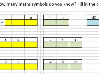 Math symbol quiz – paperless classroom