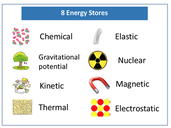 Energy stores and transfers lesson