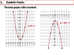 GCSE: Non-Linear Graphs
