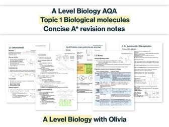 CONCISE A* A Level Biology Topic 1 Biological Molecules (& nucleic acids) Revision Notes