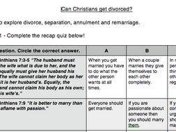 Eduqas Religious Studies Component 1 Relationships Divorce Contingency Sheet