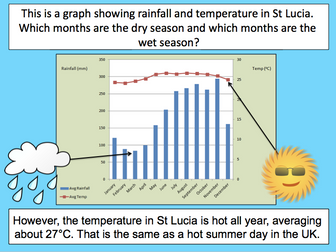 Comparing the weather of St Lucia and the UK