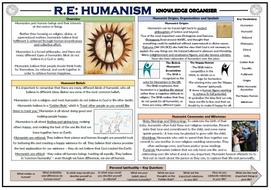 Humanism-Knowledge-Organiser.docx