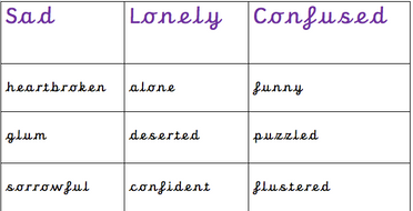 Adjectives-W1-L2.docx