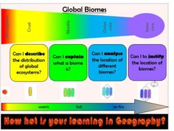 People and the Biosphere - Global Biomes