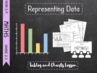 Representing Data - Charts and Tables Lesson