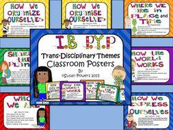 IB PYP Transdisciplinary Themes Posters