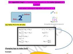 Logs notes, worksheet & solutions.