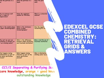 Edexcel physics coursework help