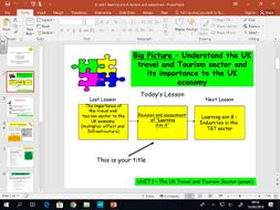 Travel and Tourism BTEC first level 2 - UNIT 1 - lesson 9 - Revision Assessment LA A